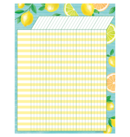 Lemon Zest Incentive Chart