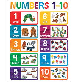 World of Eric Carle Numbers 1-10 Chart