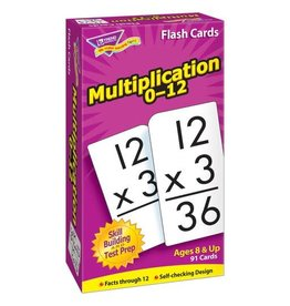 Multiplication 0-12 Flashcards