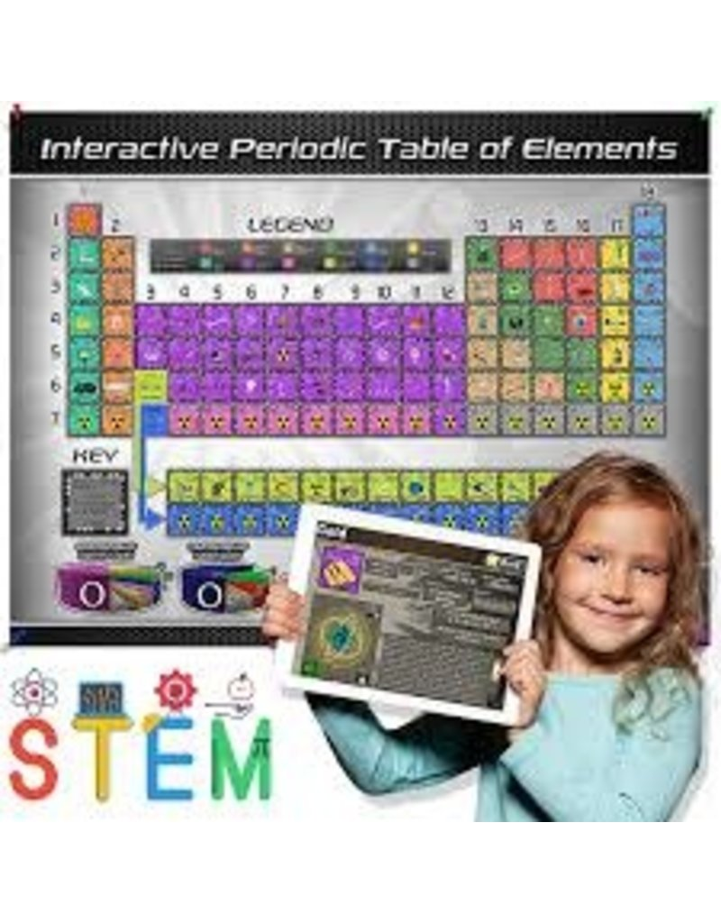 Periodic Table of Elements-Small Smart Chart