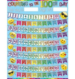 100 Days Emoji Smart Poly Chart