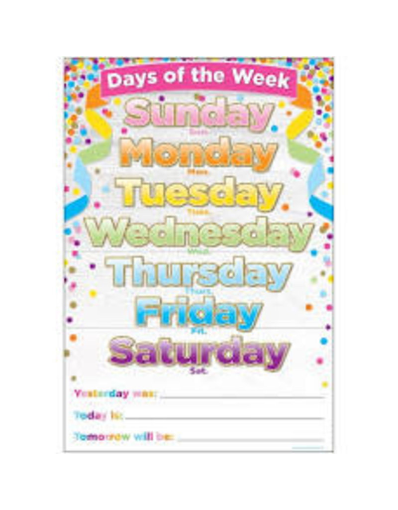 Confetti Days of the Week Poly Chart