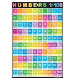 """Numbers 1-100 Smart Ply Chart 13""""x19"""""""