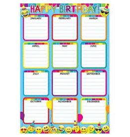 Emoji Birthday Poly Chart 13 x 19