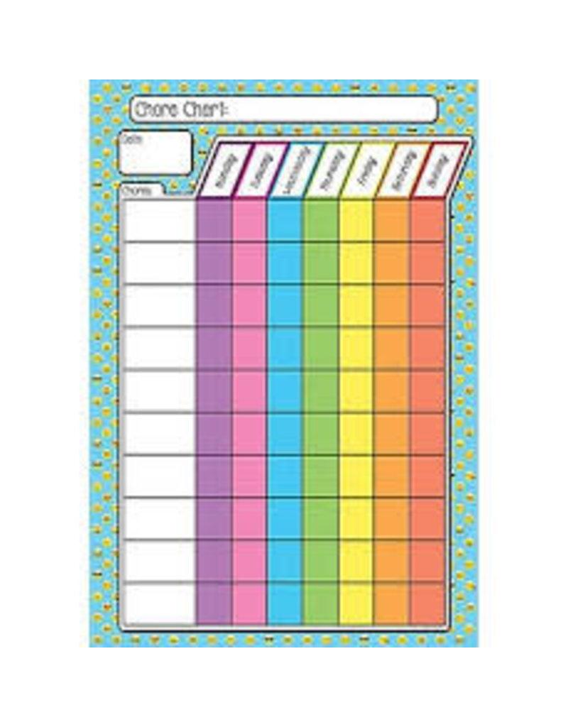 Emoji Chore Chart Poly Chart 13 x 19