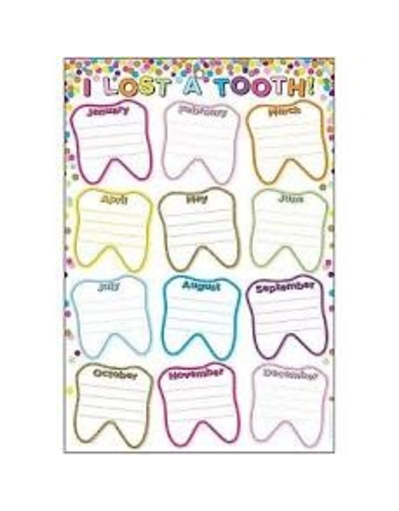 Confetti Lost Tooth Poly Chart 13 x 19