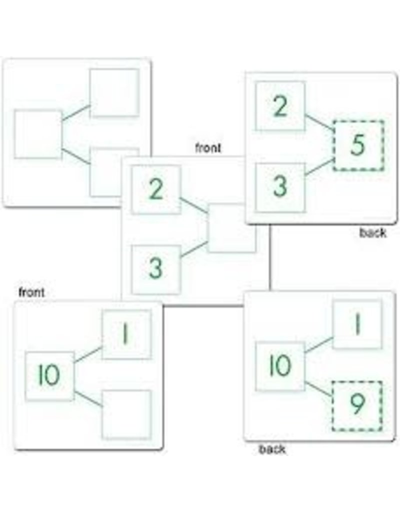 Number-Bonds Activity Cards-Addition & Subtraction