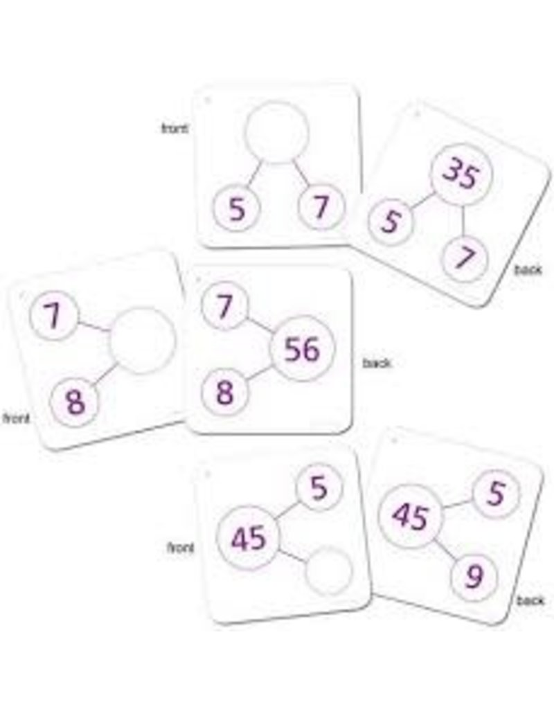 Number-Bonds Activity Cards-Multiplication & Division