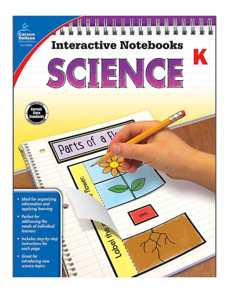Interactive Notebooks Science
