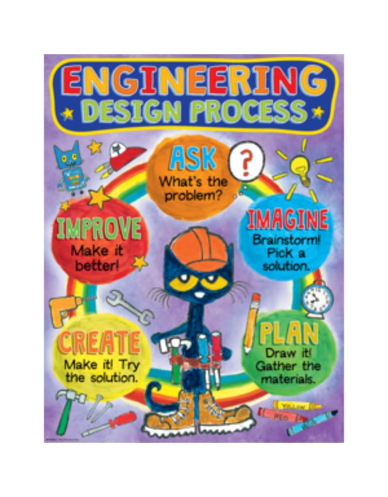 Pete the Cat Engineering Design Process Chart