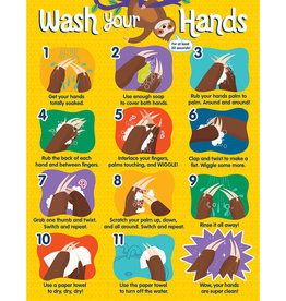 One World Handwashing Chart