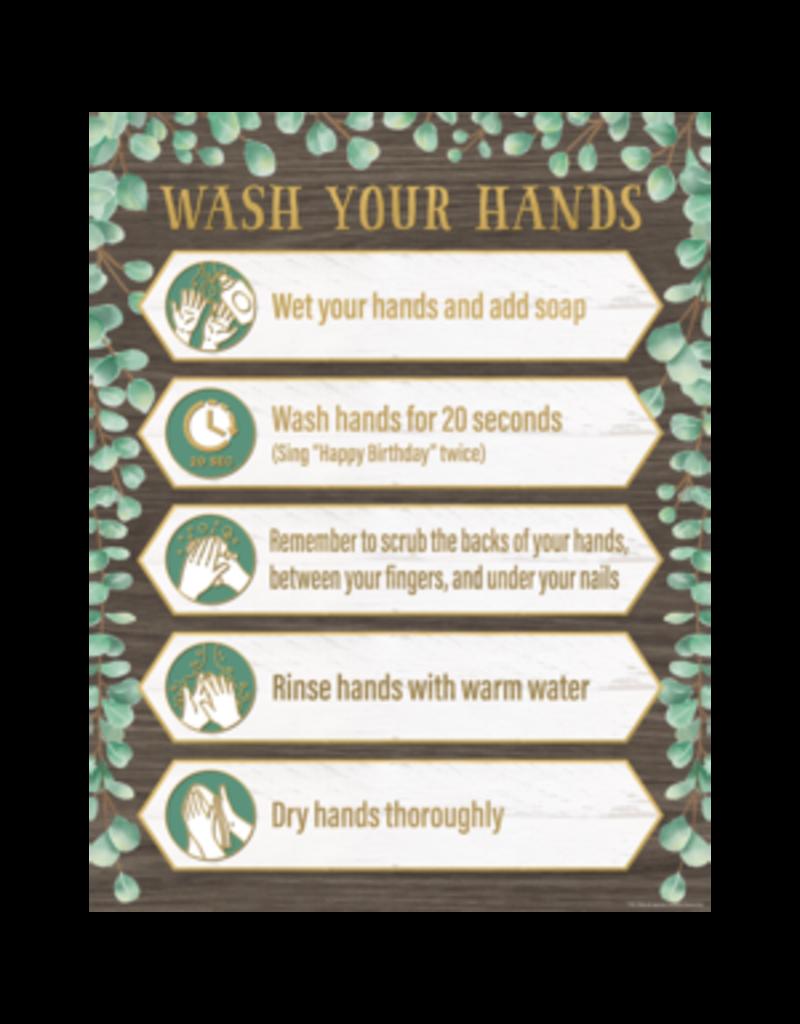 Eucalyptus Wash Your Hands Chart