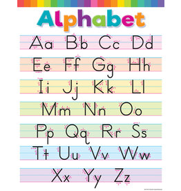 Colorful Write the Alphabet Chart
