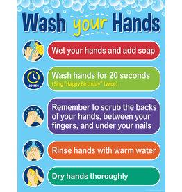 Wash Your hands Chart