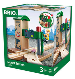 BRIO CORPORATION Signal Station