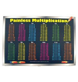 M RUSKIN MULTIPLICATION PLACEMAT