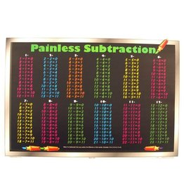 M RUSKIN SUBTRACTION PLACEMAT