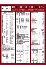 Pratico/Pelt Biblical Hebrew, Get an A!