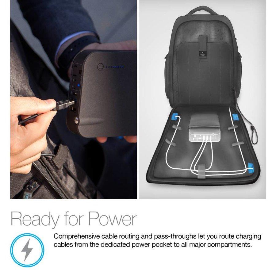 SmartPack Multi-Utility Travel Bag