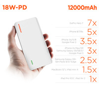 12000mAh 18W USB-C PD + Fast Charge Portable Battery