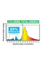 Hortilux Hortilux Super HPS Enhanced Spectrum Bulb, 1000W