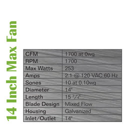 """Can 14"""" Max-Fan, 1823 CFM"""