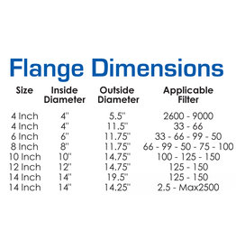 """Can 6"""" Flange"""
