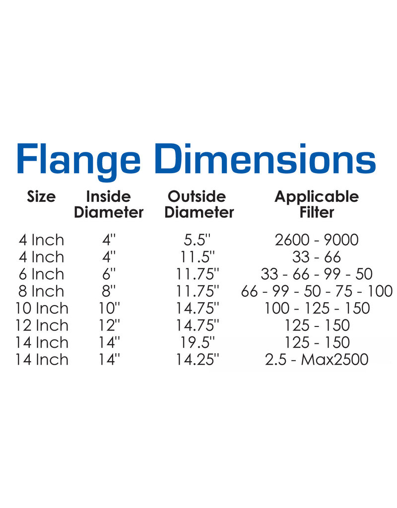 """Can 10"""" Flange"""