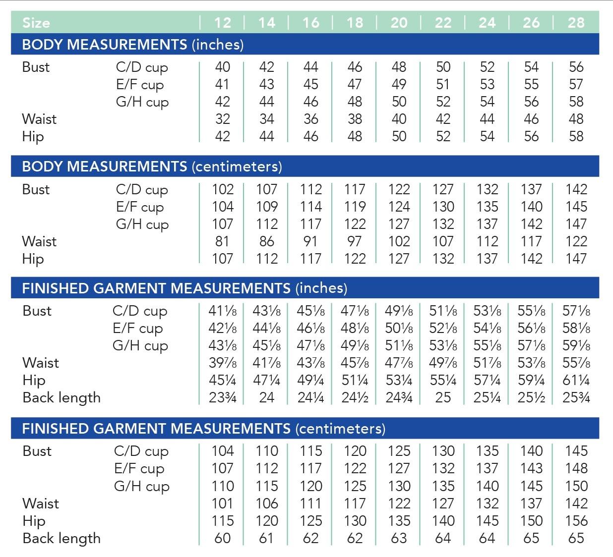 Cashmerette Cedar Dolman Pattern 12-28 (Cup size C-H)