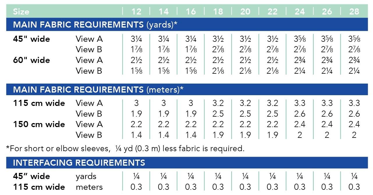 Cashmerette Rivermont Dress & Top Pattern 12-28 (Cup size C-H)