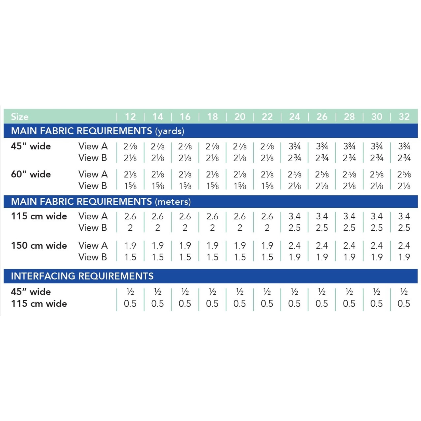 Cashmerette Fuller Cardigan Pattern 12-32 (Cup size C-H)
