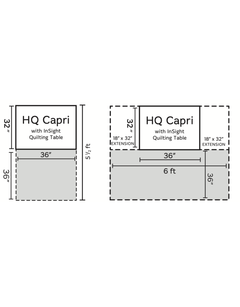Handi Quilter Handi Quilter Capri 18 with table and intergrated stitch regulator