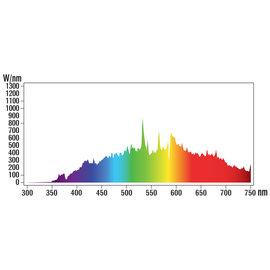 Par Pro Par Pro LEC Brand 315 Watt 4200K (Veg)