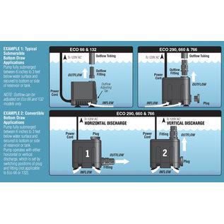 Eco Plus EcoPlus Convertible Bottom Draw Water Pump 730 GPH