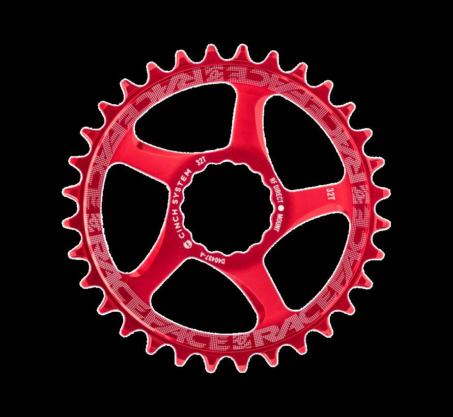 Plateau de vélo en montage direct avec système Cinch