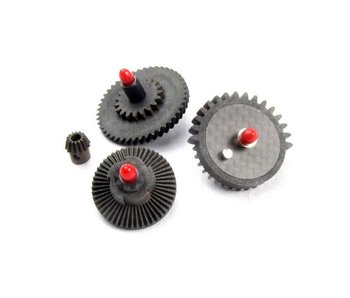 Systema ENERGY Torque Up Gearset