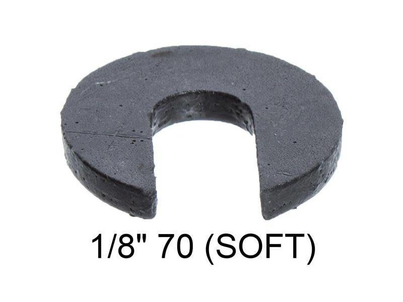 Scatterplot Scatterplot SorboPad Slotted