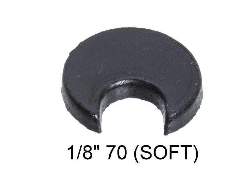 Scatterplot Scatterplot SorboPad V6