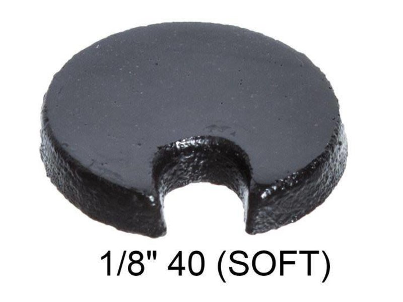 Scatterplot Scatterplot SorboPad V7