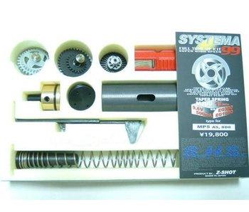 Systema MP5 SHS FTK