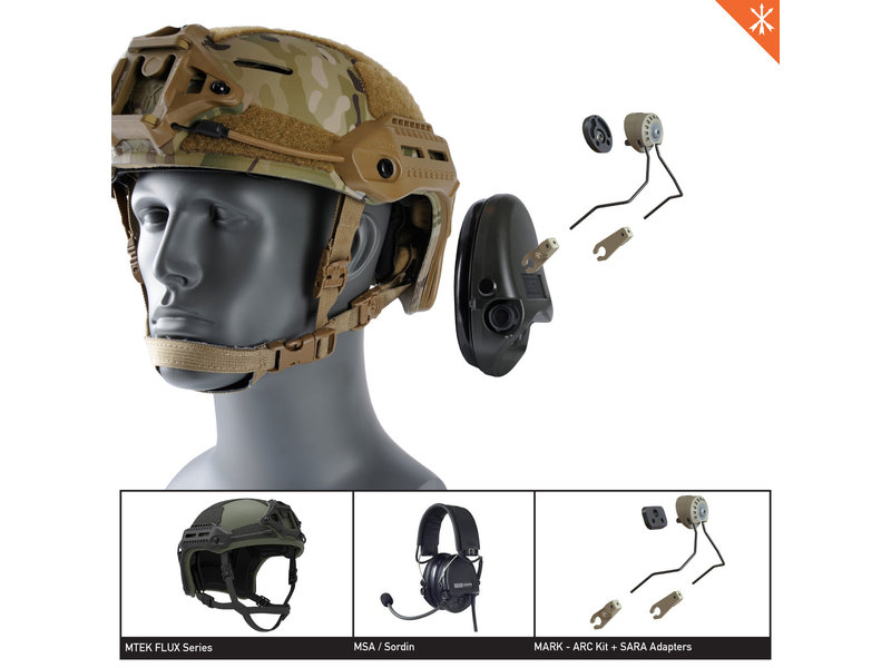 PTS Unity SARA Sordin Adapters for Unity MARK Rail (compatible with PTS MTEK FLUX Helmet)