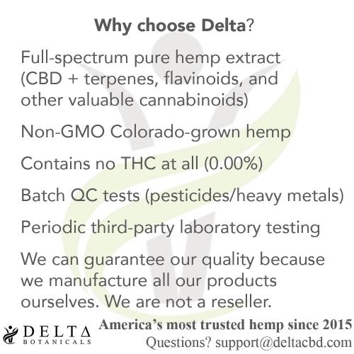 Delta Botanicals CBD Oral Tincture | 1000mg Natural Additive | 30ml Bottle