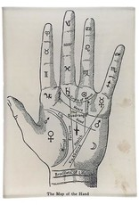 JOHN DERIAN The Map of the Hand Mini Tray