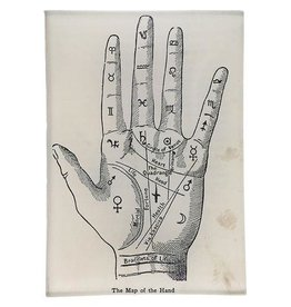 JOHN DERIAN The Map of the Hand