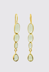 JANE DIAZ Triple Oval Lemon Quartz Drop Earrings