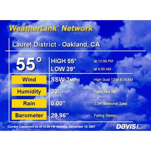 WeatherLinkIP™ Data Logger for Vantage Stations