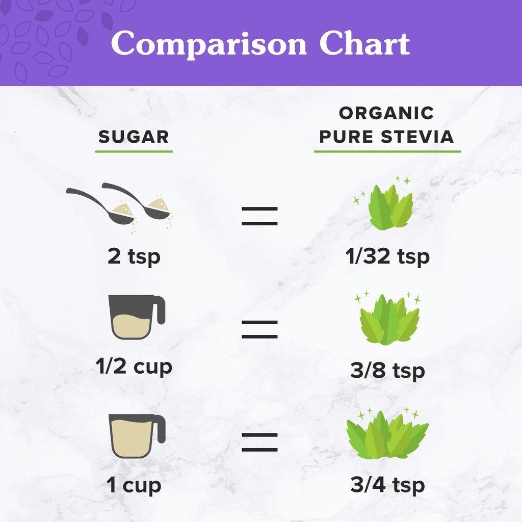 NuStevia Organic Pure Stevia 1oz