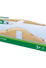 Brio Pont viaduc