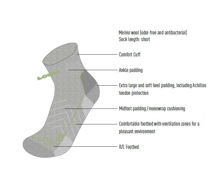 ATS Socks