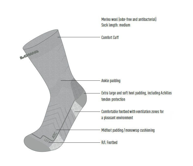 ATC Socks